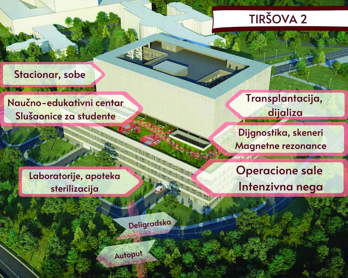 """Go to Након три деценије почиње изградња дечје болнице """"Тиршова 2"""" <br> Савремени """"медицински брод''"""